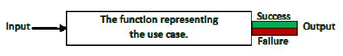 Recipe Function Union 2