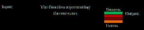 Recipe Function Union4