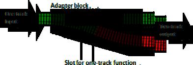 Recipe_Railway_SwitchAdapter