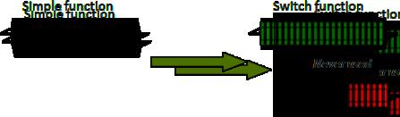 Recipe_Railway_SwitchAdapter2