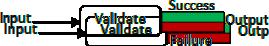 Recipe_Validation_Union2